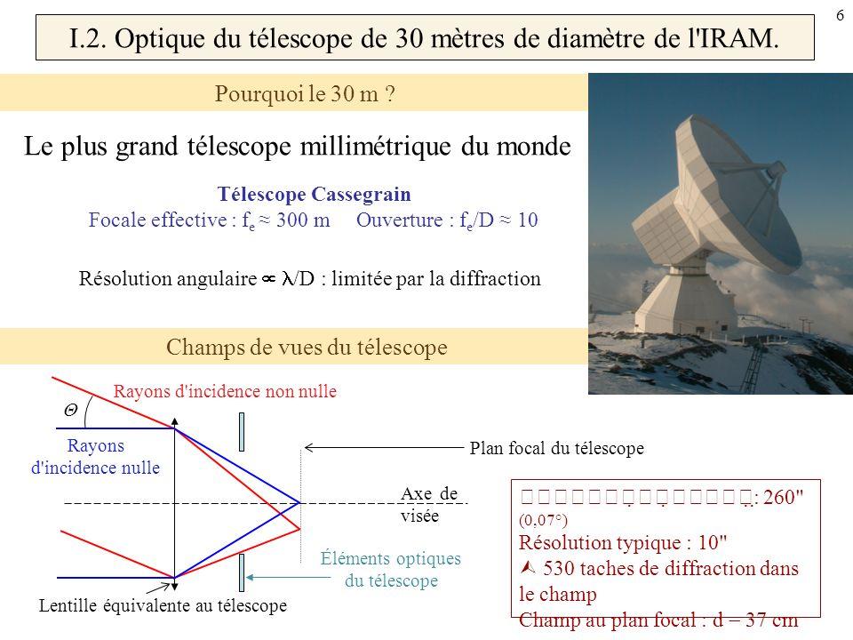 I.2. Optique du télescope de 30 mètres de diamètre de l IRAM.