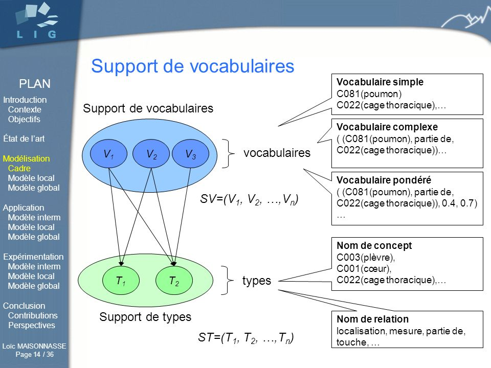 Support de vocabulaires