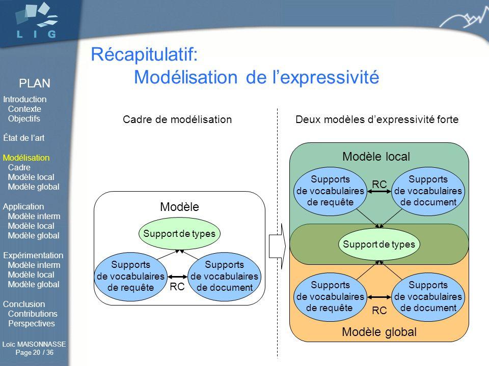 Récapitulatif: Modélisation de l'expressivité