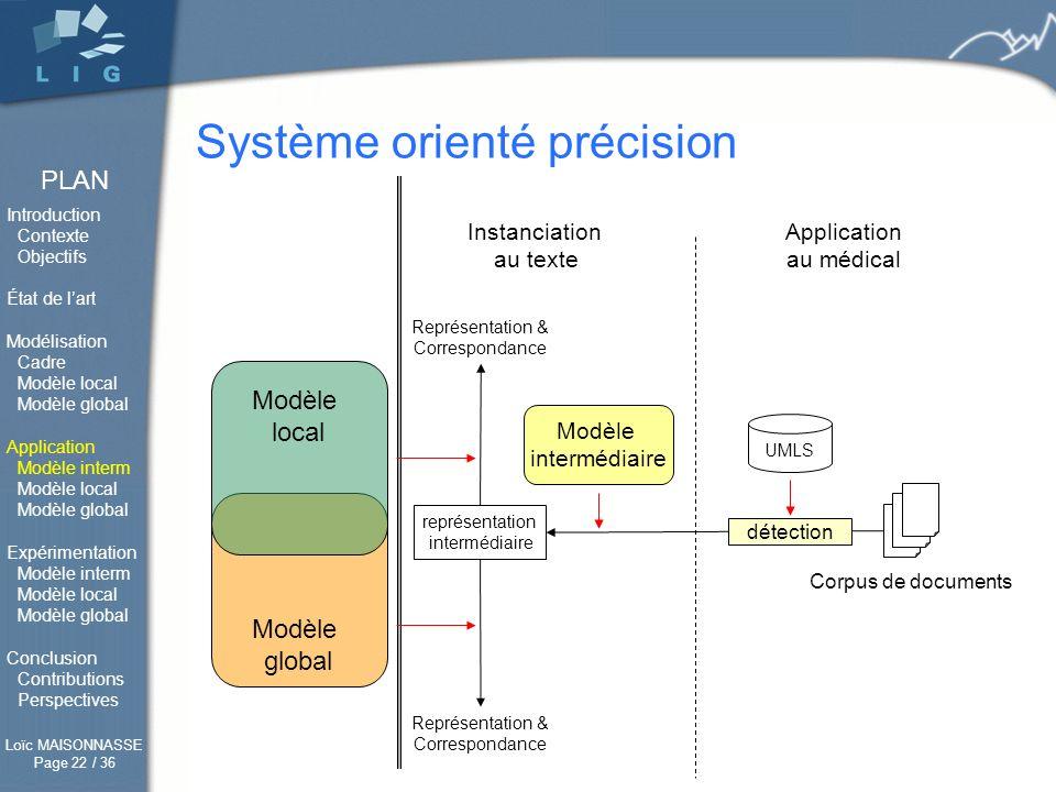 Système orienté précision