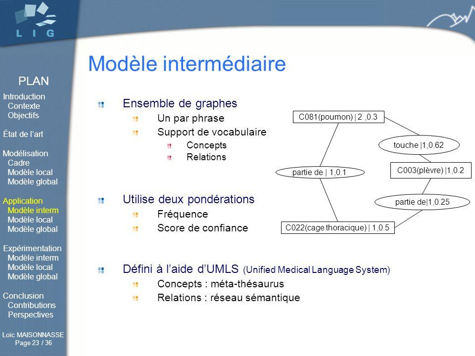 Modèle intermédiaire Ensemble de graphes Utilise deux pondérations