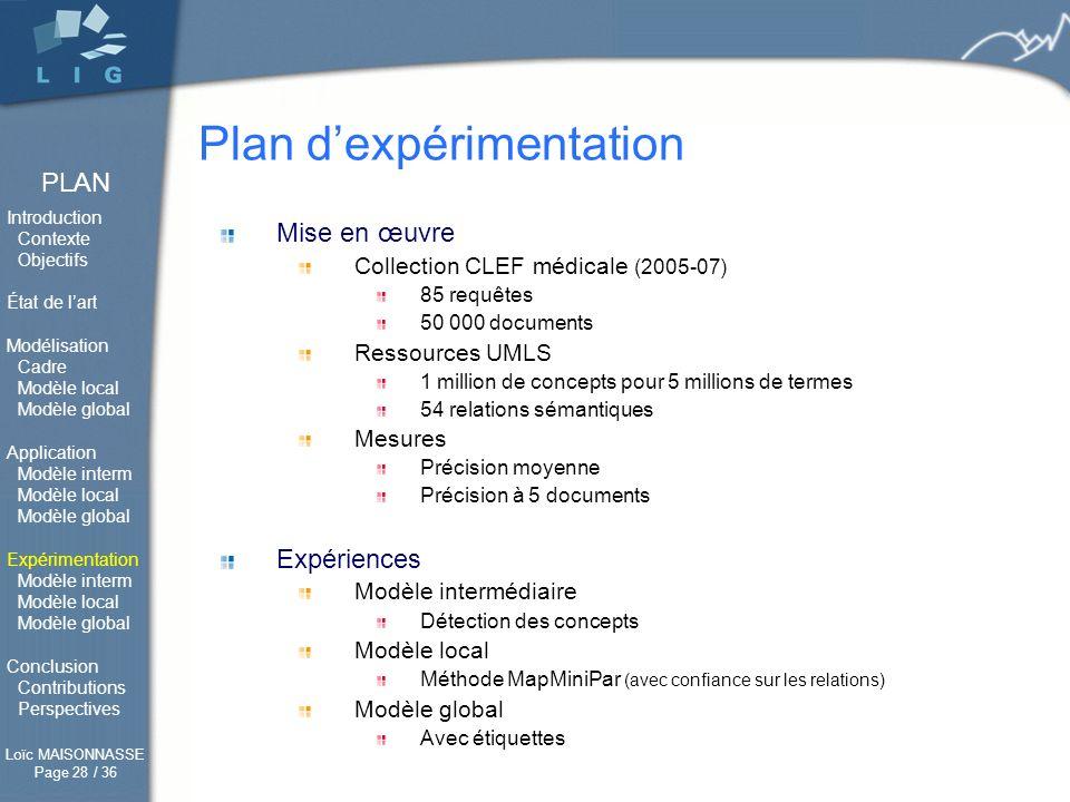 Plan d'expérimentation
