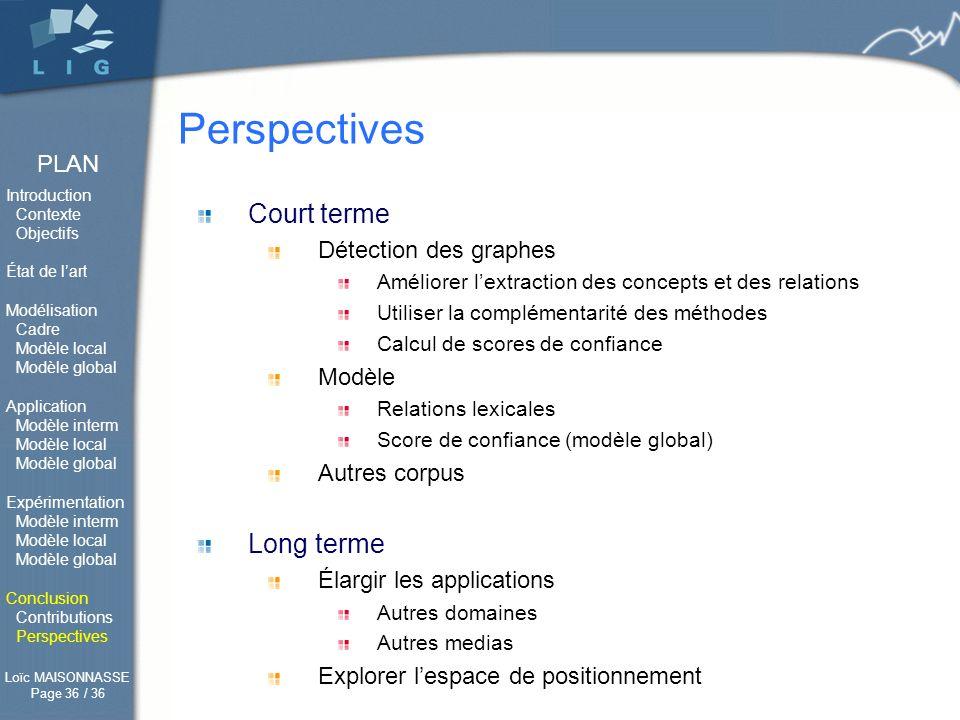Perspectives Court terme Long terme Détection des graphes Modèle