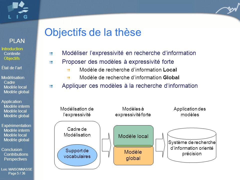 Objectifs de la thèseModéliser l'expressivité en recherche d'information. Proposer des modèles à expressivité forte.