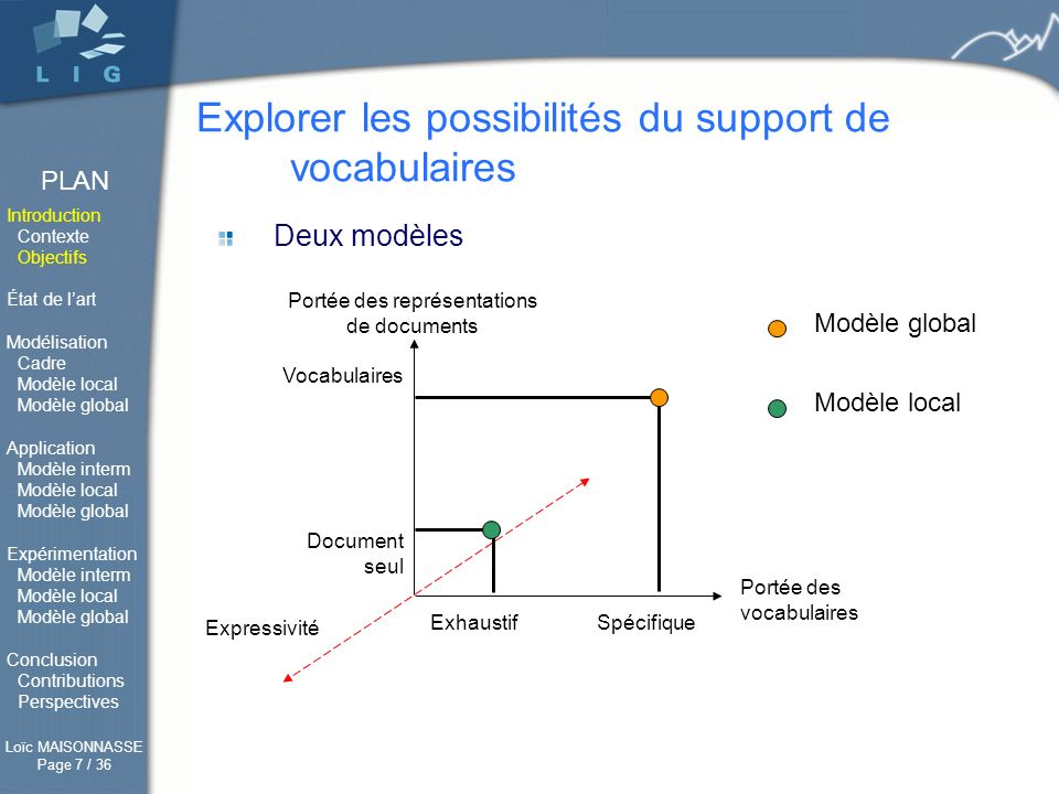 Explorer les possibilités du support de vocabulaires