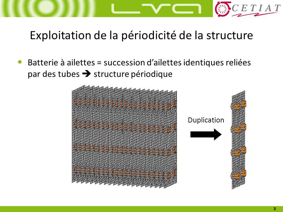 Exploitation de la périodicité de la structure