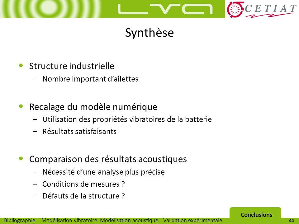 Synthèse Structure industrielle Recalage du modèle numérique