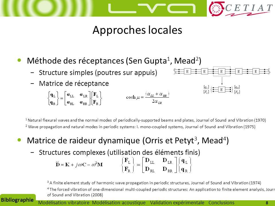 Approches locales Méthode des réceptances (Sen Gupta1, Mead2)
