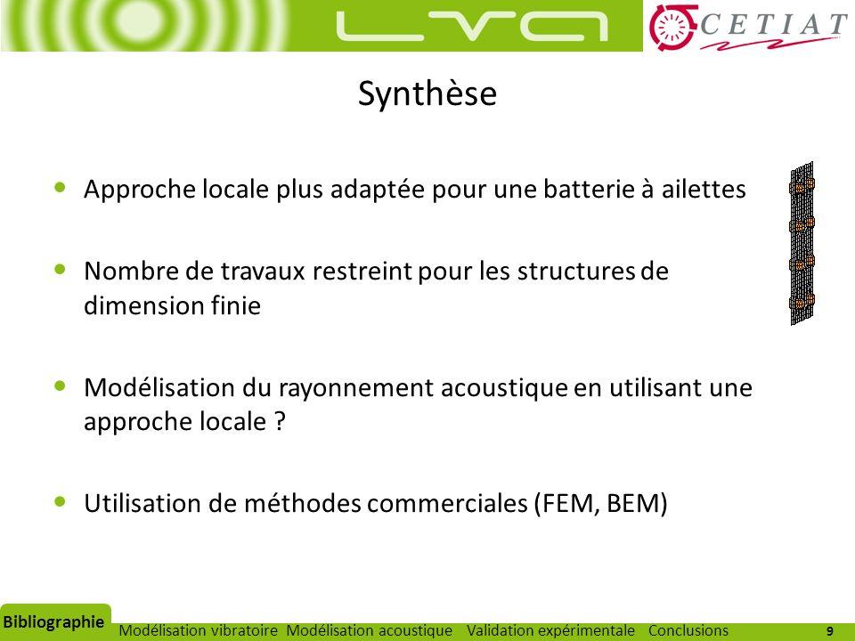Synthèse Approche locale plus adaptée pour une batterie à ailettes