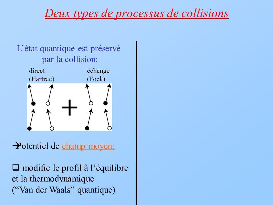 Deux types de processus de collisions