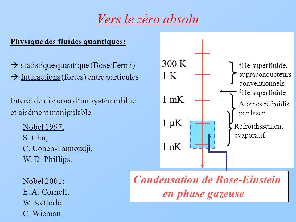 Vers le zéro absolu Condensation de Bose-Einstein en phase gazeuse
