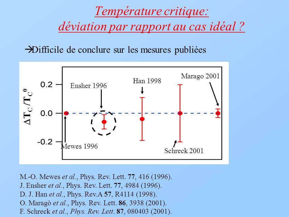 Température critique: déviation par rapport au cas idéal