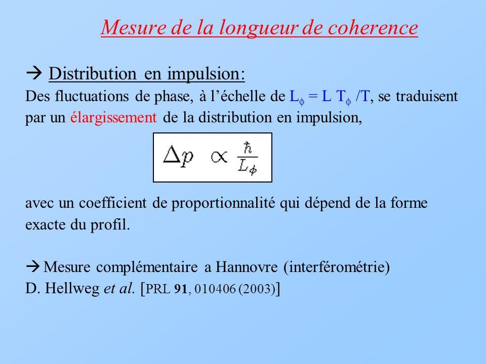 Mesure de la longueur de coherence