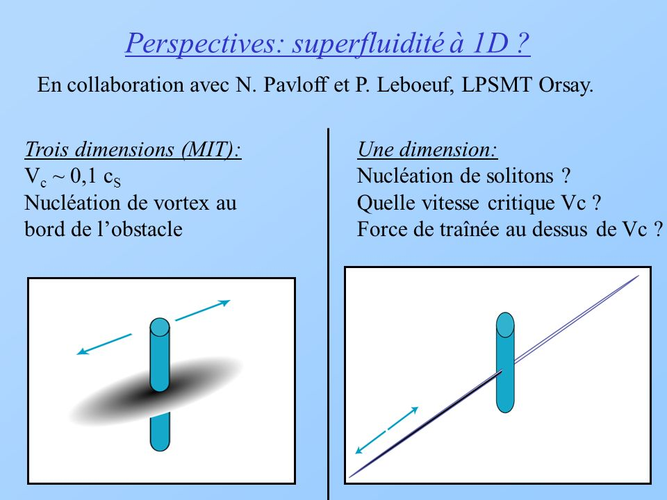Perspectives: superfluidité à 1D