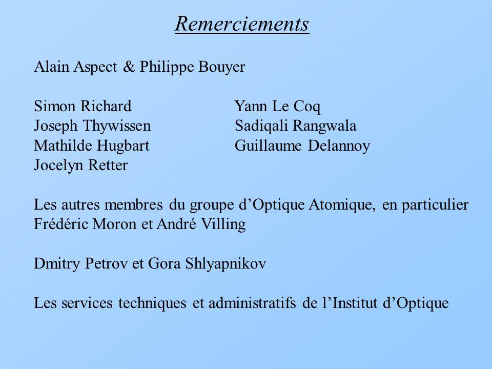 Remerciements Alain Aspect & Philippe Bouyer Simon Richard Yann Le Coq
