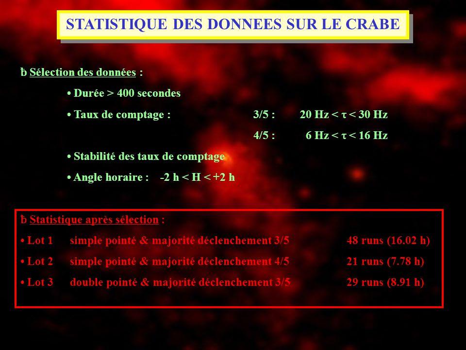 STATISTIQUE DES DONNEES SUR LE CRABE