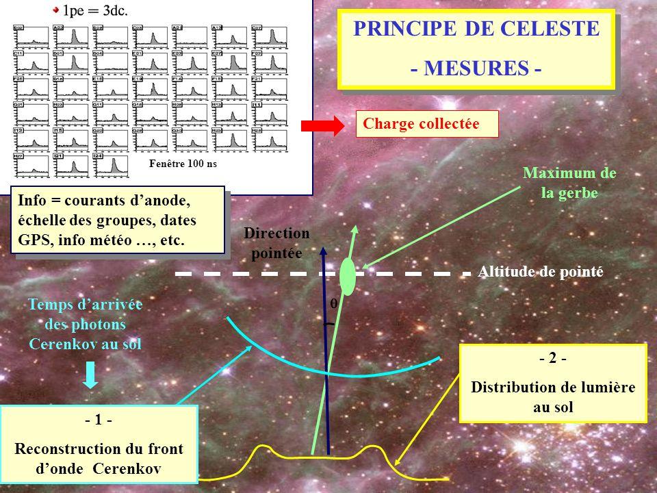 PRINCIPE DE CELESTE - MESURES -