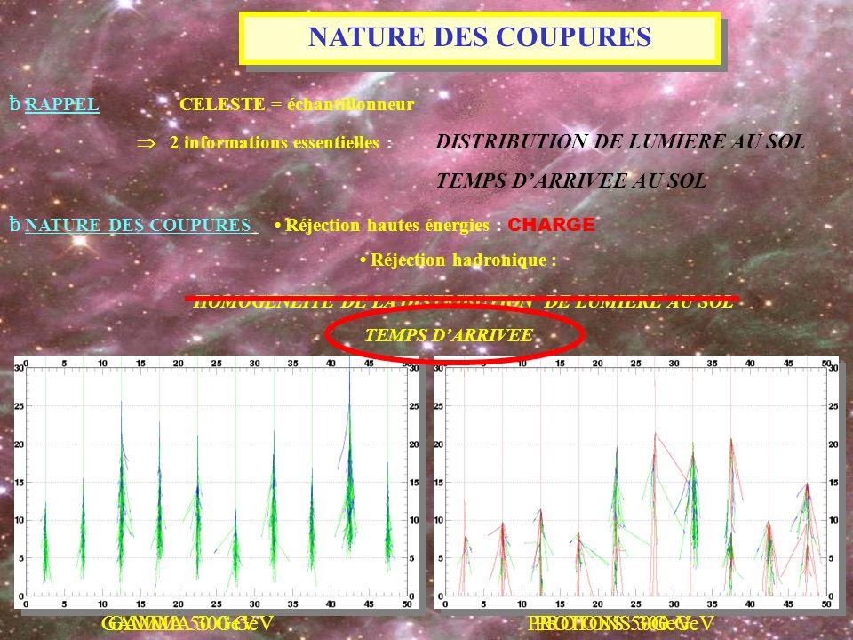 NATURE DES COUPURES ƀ RAPPEL CELESTE = échantillonneur