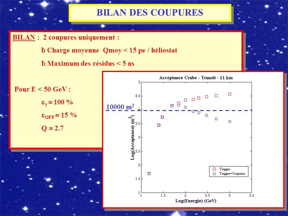 BILAN DES COUPURES BILAN : 2 coupures uniquement :