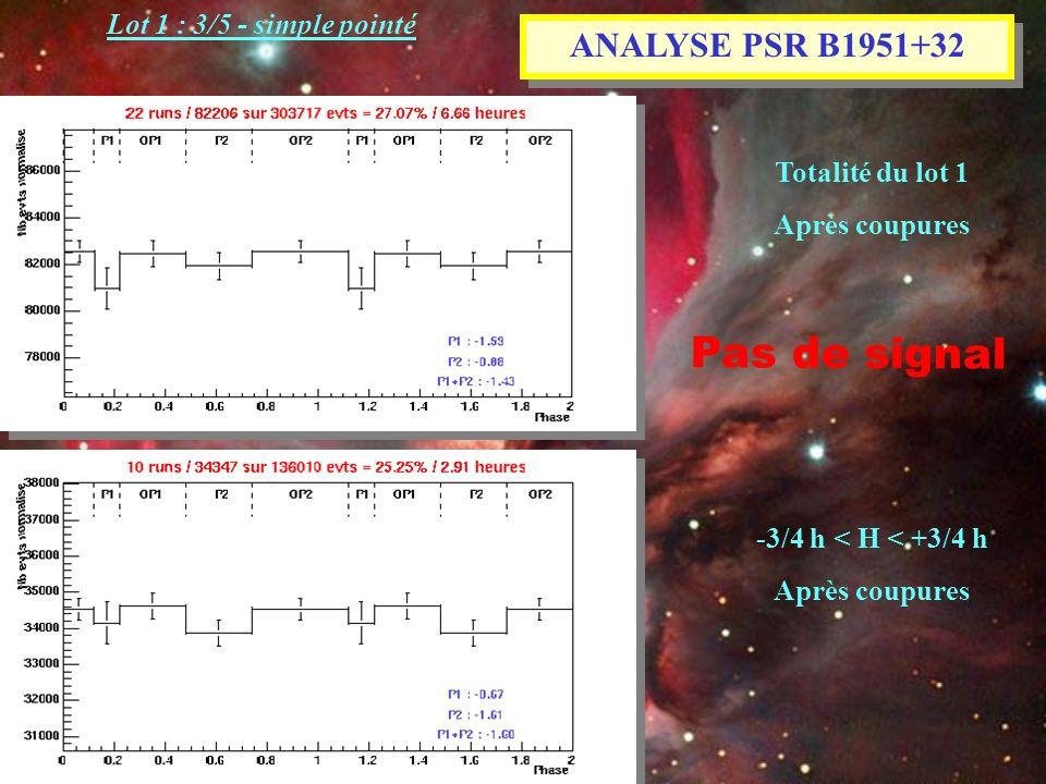 Pas de signal ANALYSE PSR B1951+32 Lot 1 : 3/5 - simple pointé