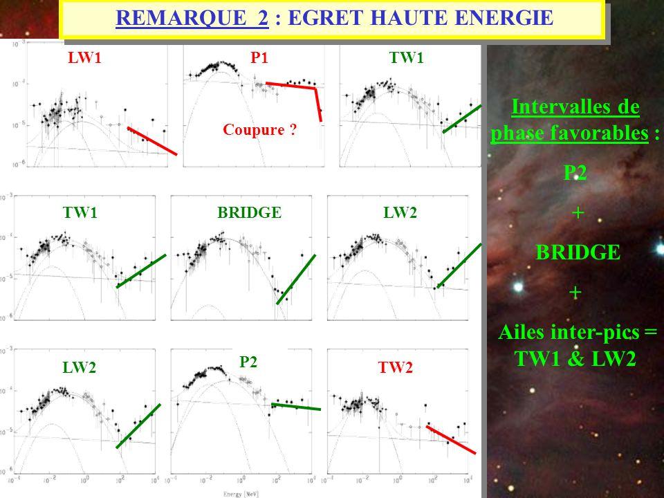 REMARQUE 2 : EGRET HAUTE ENERGIE