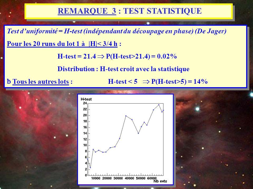 REMARQUE 3 : TEST STATISTIQUE