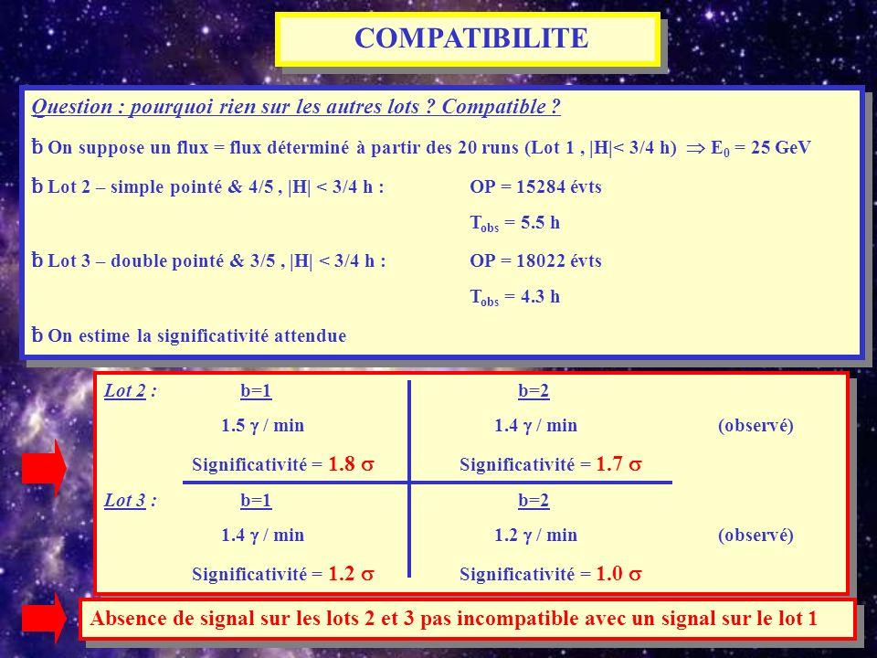 COMPATIBILITE Question : pourquoi rien sur les autres lots Compatible