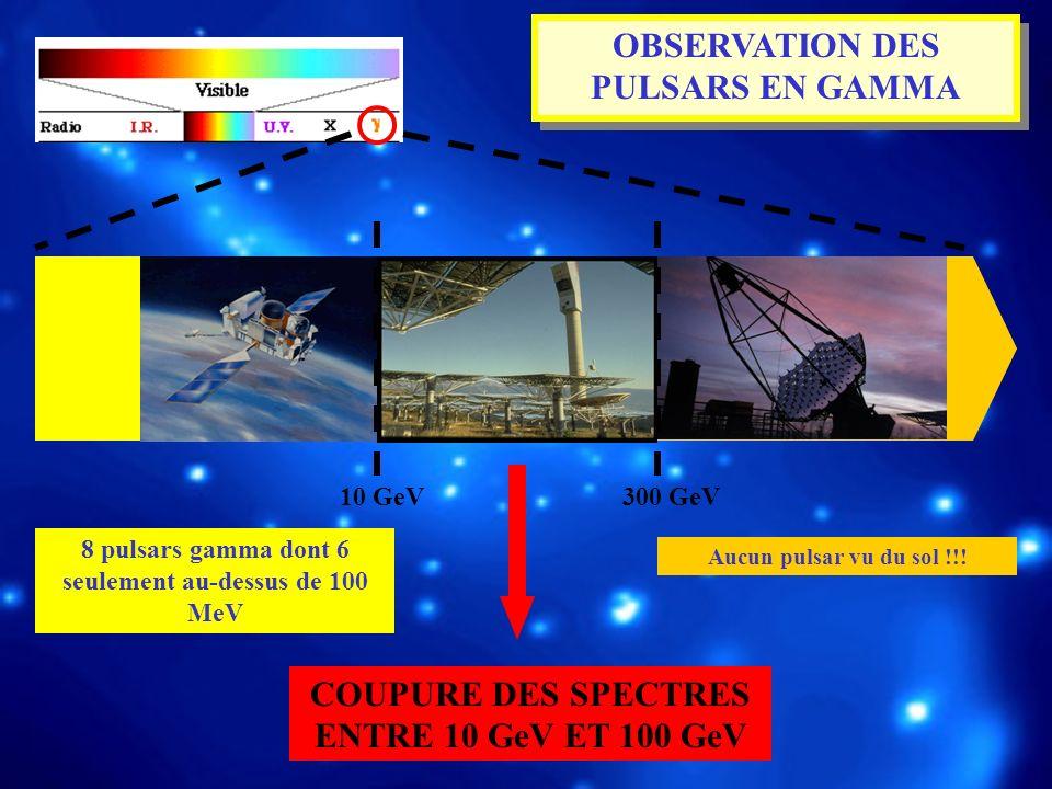 OBSERVATION DES PULSARS EN GAMMA