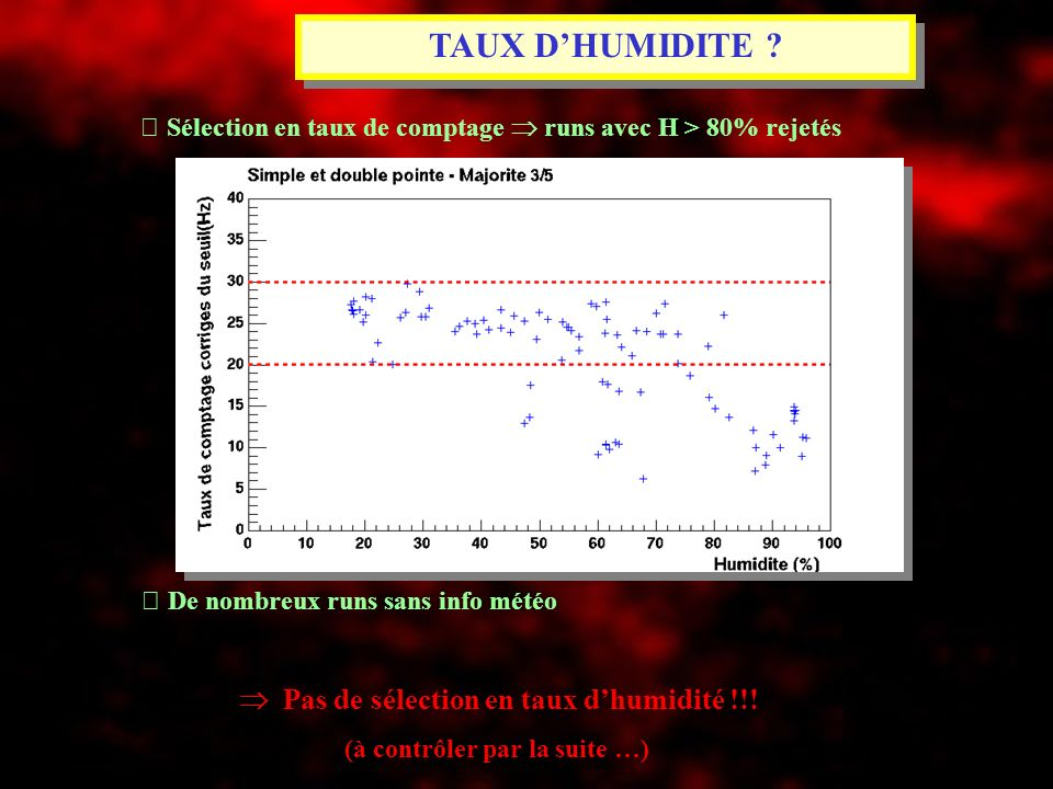 TAUX D'HUMIDITE  De nombreux runs sans info météo