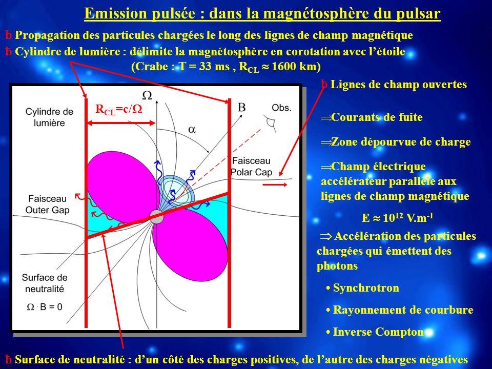 Emission pulsée : dans la magnétosphère du pulsar