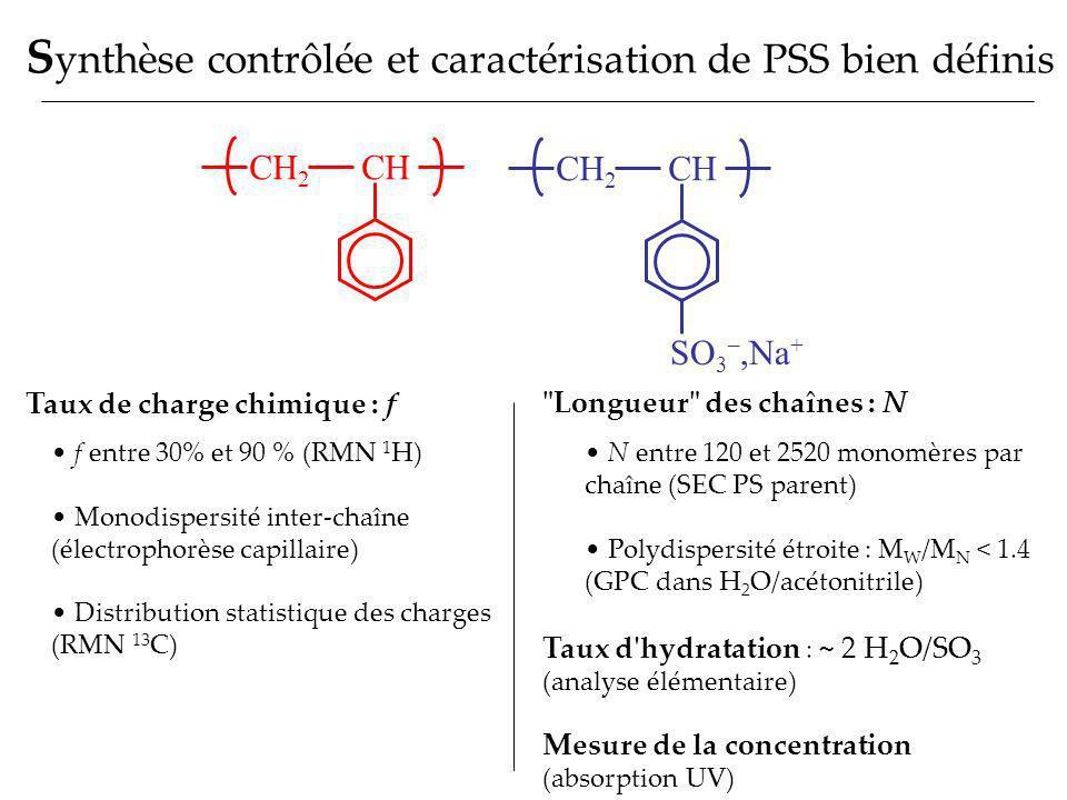 Synthèse contrôlée et caractérisation de PSS bien définis