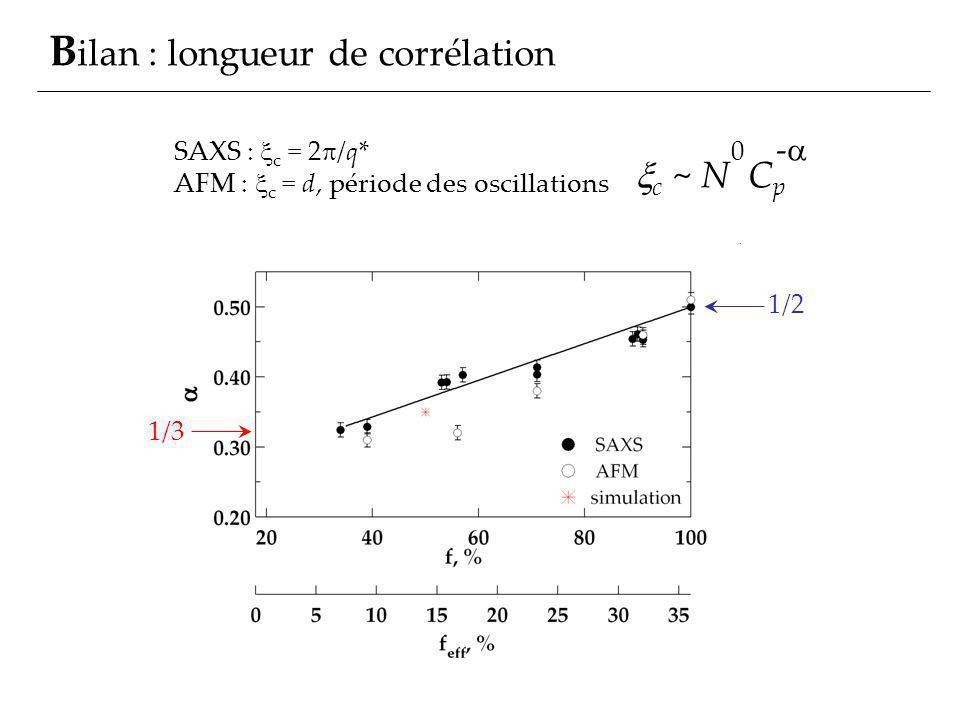 Bilan : longueur de corrélation