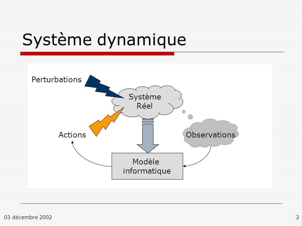 Système dynamique Perturbations Système Réel Actions Observations