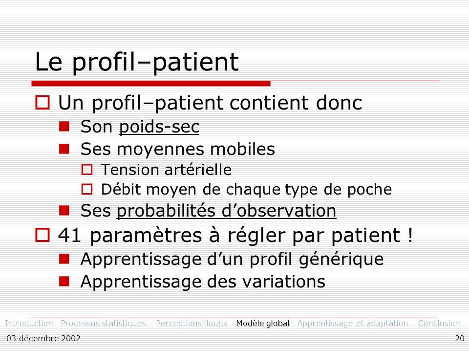 Le profil–patient Un profil–patient contient donc