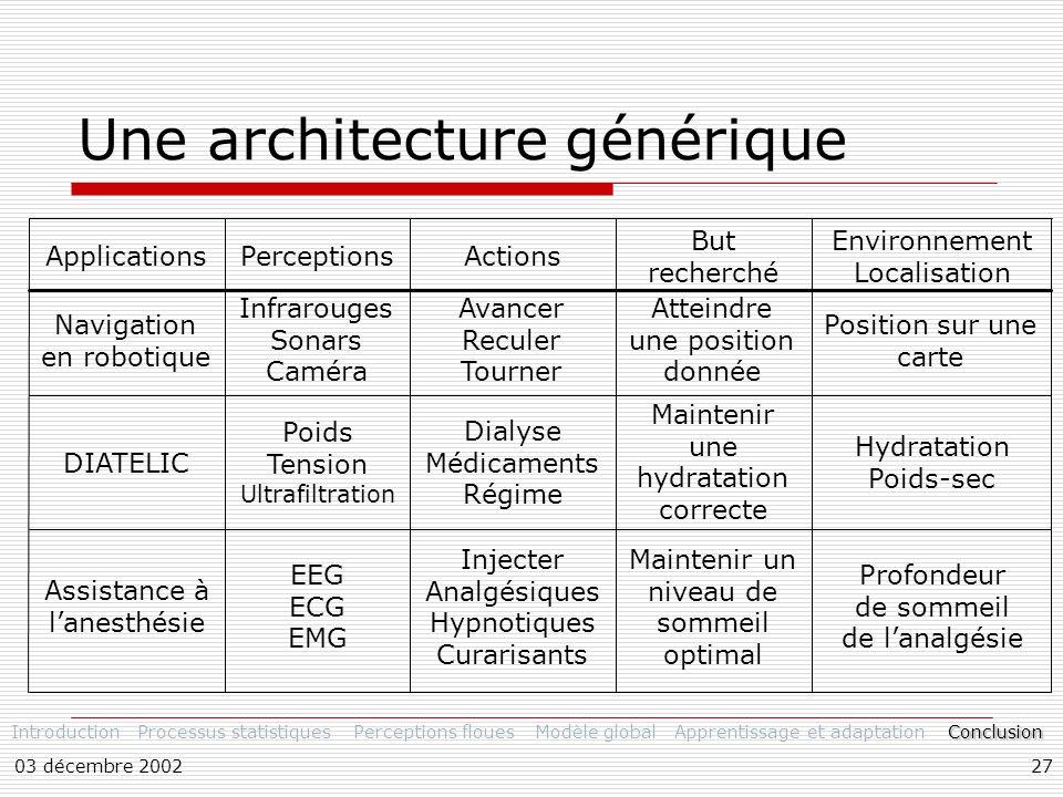Une architecture générique