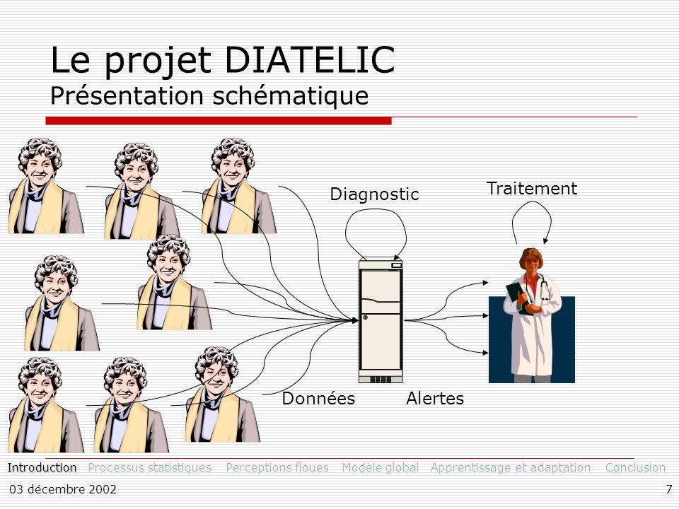 Le projet DIATELIC Présentation schématique