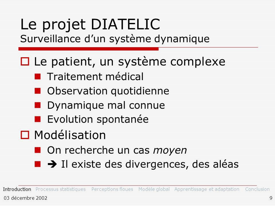 Le projet DIATELIC Surveillance d'un système dynamique
