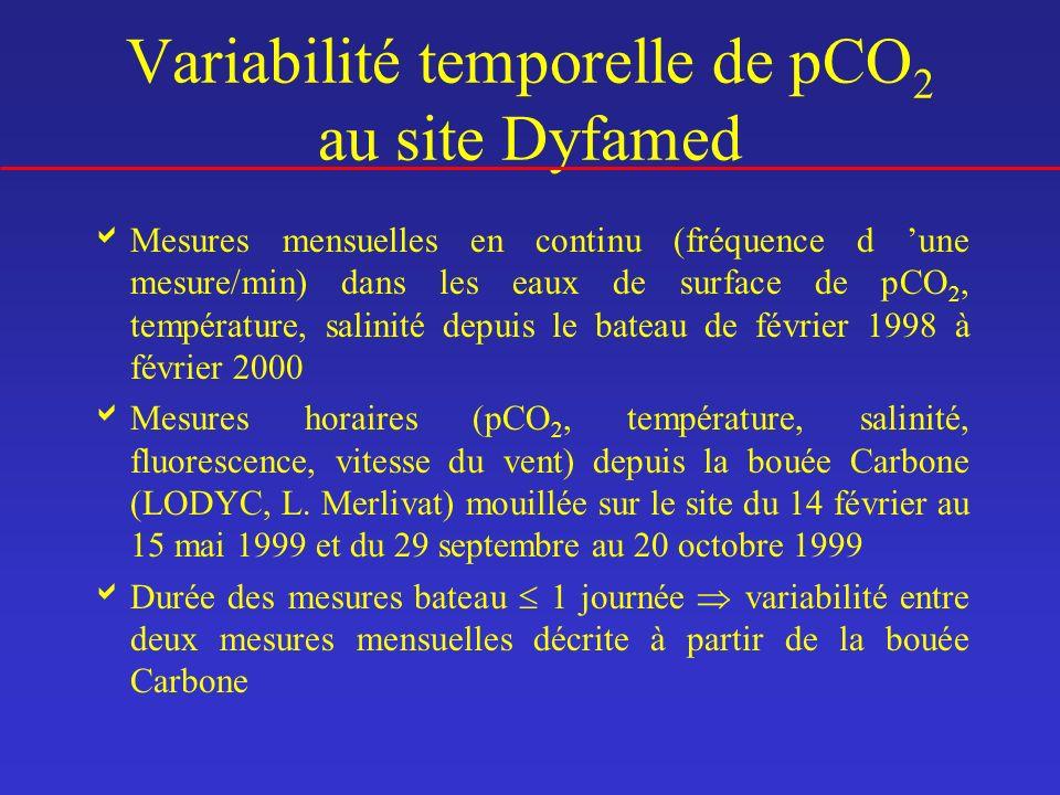 Variabilité temporelle de pCO2 au site Dyfamed