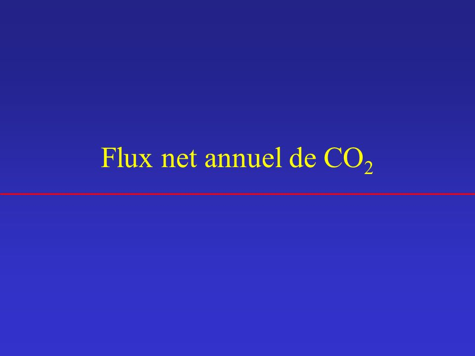 Flux net annuel de CO2