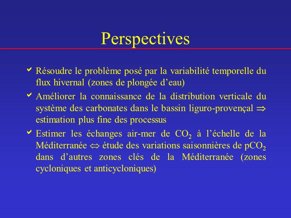 Perspectives Résoudre le problème posé par la variabilité temporelle du flux hivernal (zones de plongée d'eau)