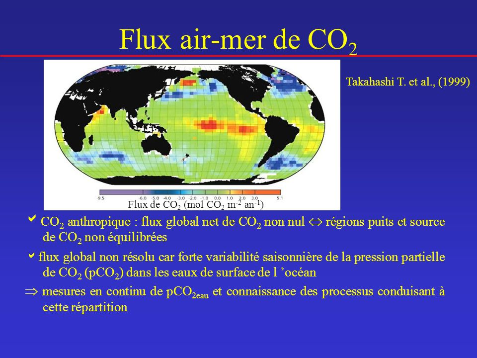 Flux air-mer de CO2Flux de CO2 (mol CO2 m-2 an-1) Takahashi T. et al., (1999)