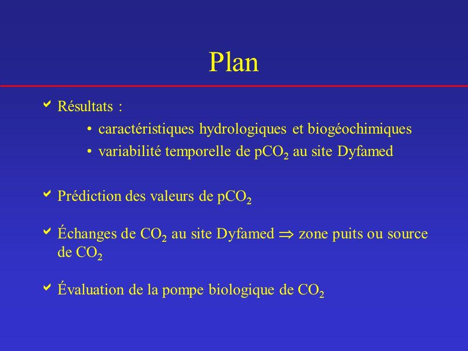 Plan Résultats : caractéristiques hydrologiques et biogéochimiques