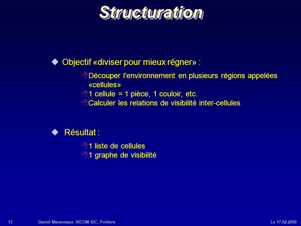 Structuration Objectif «diviser pour mieux régner» : Résultat :