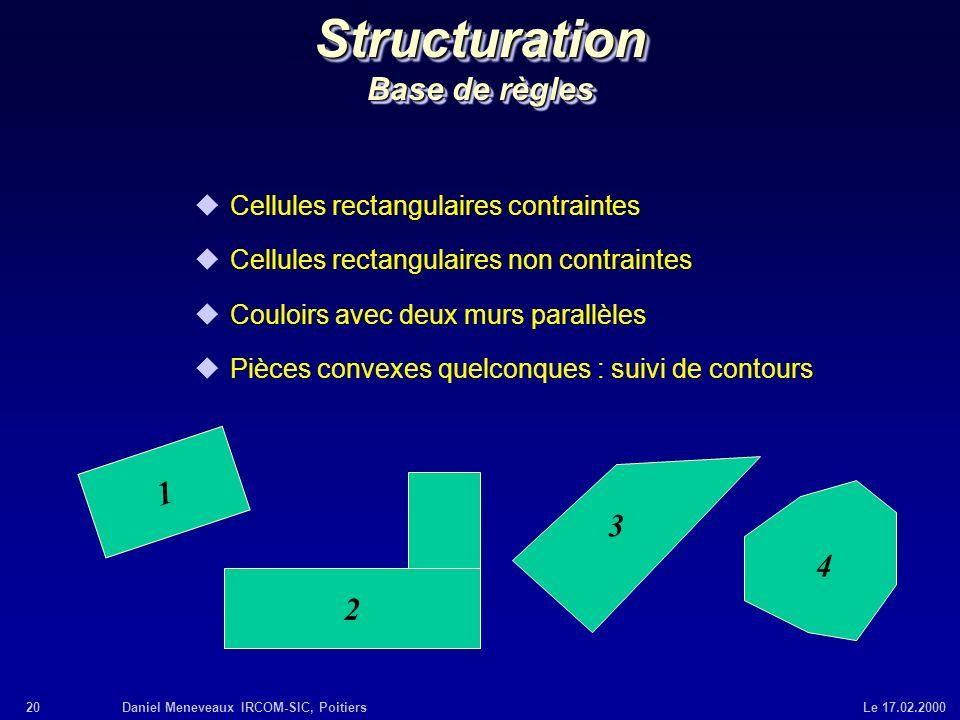 Structuration Base de règles
