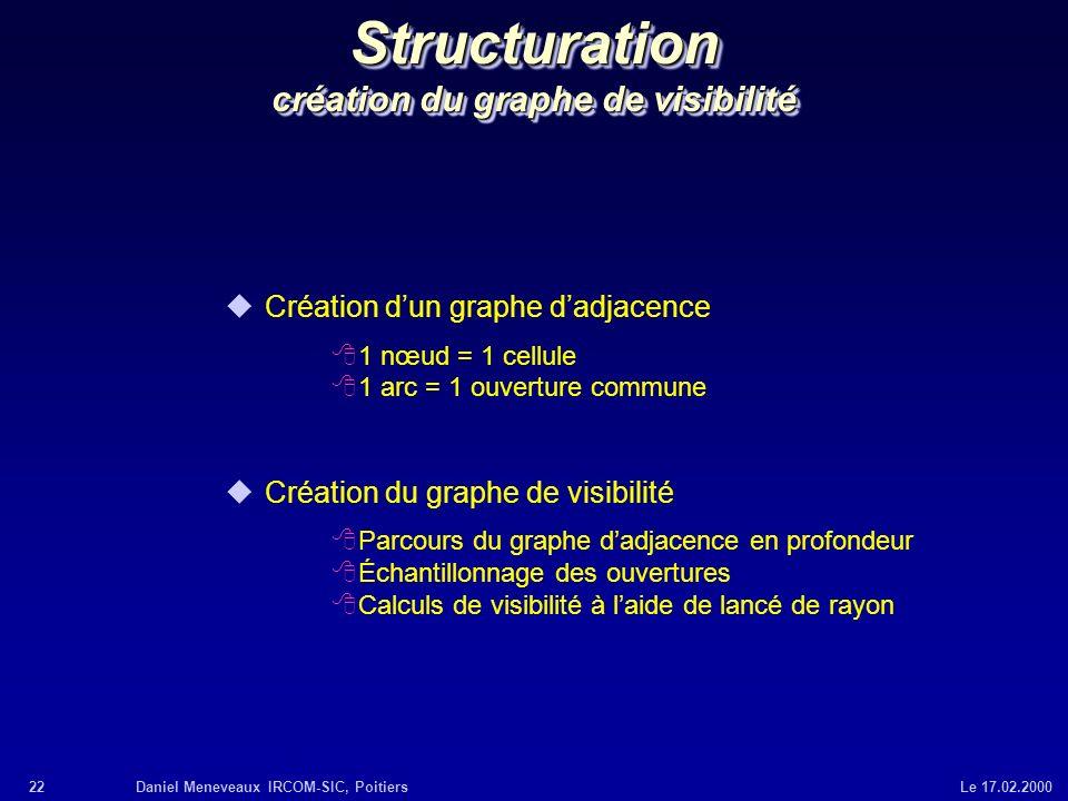 Structuration création du graphe de visibilité