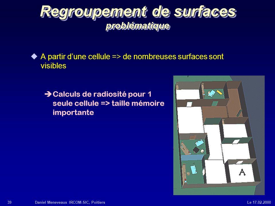 Regroupement de surfaces problématique