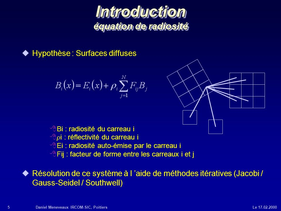 Introduction équation de radiosité
