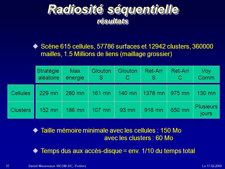 Radiosité séquentielle résultats