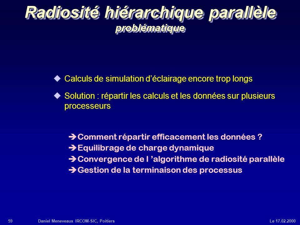 Radiosité hiérarchique parallèle problématique