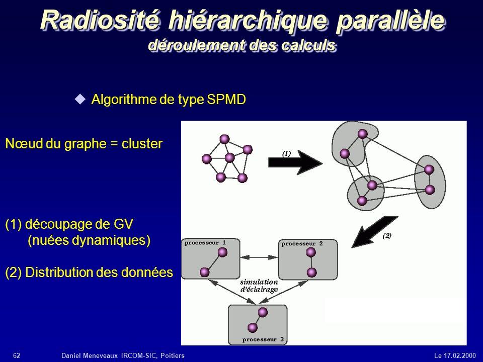 Radiosité hiérarchique parallèle déroulement des calculs